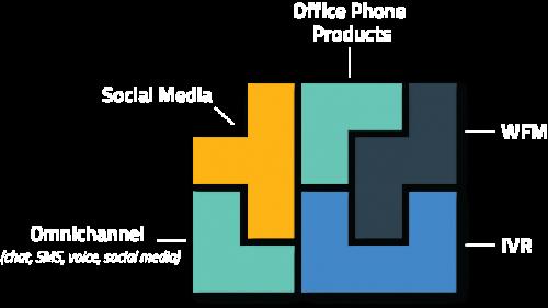 Newbridge Business Solutions Tetris Burst - CCO@3x