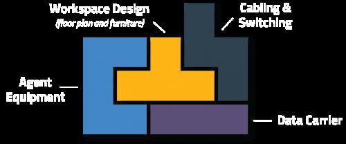 Newbridge Business Solutions Tetris Burst - ID@3x