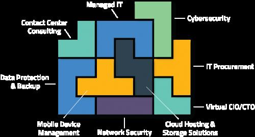 Newbridge Business Solutions Tetris Burst - PMS@3x